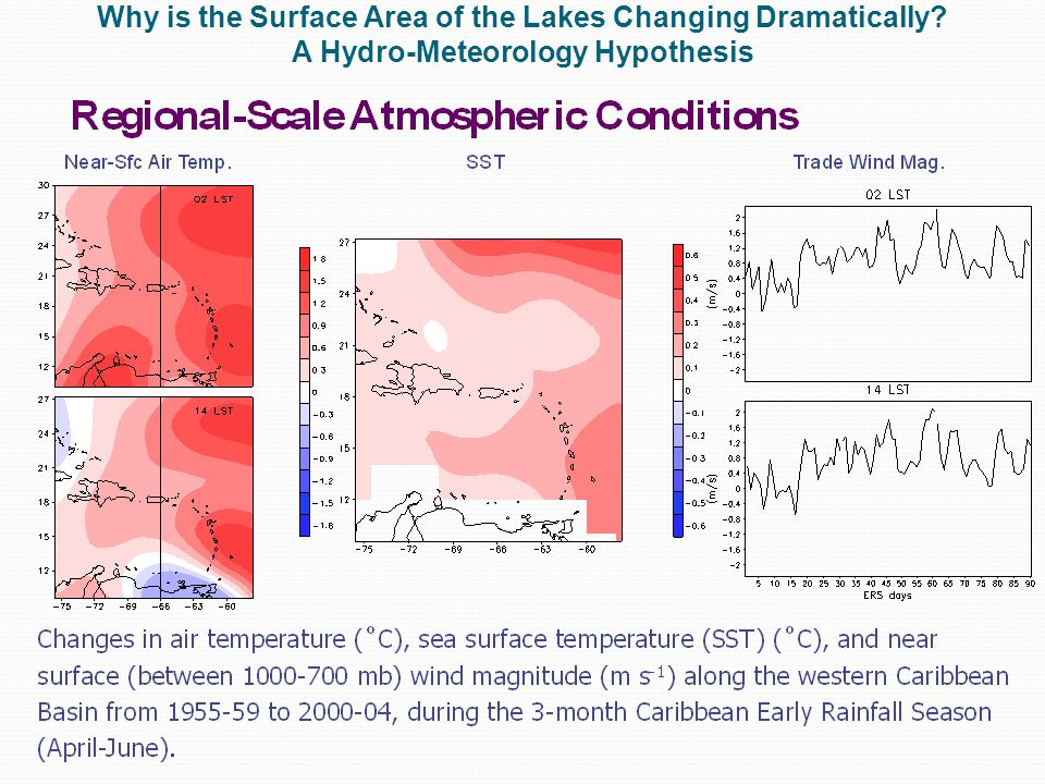 Why is the Surface Area of the Lakes Changing Dramatically A Hydro-Meteorology Hypothesis