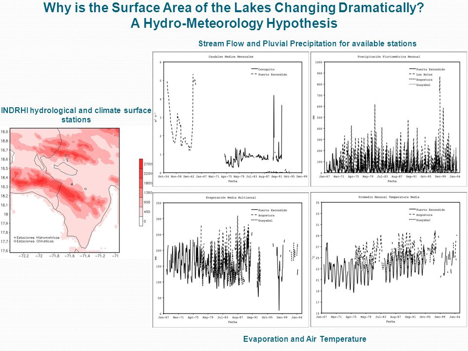 Why is the Surface Area of the Lakes Changing Dramatically.