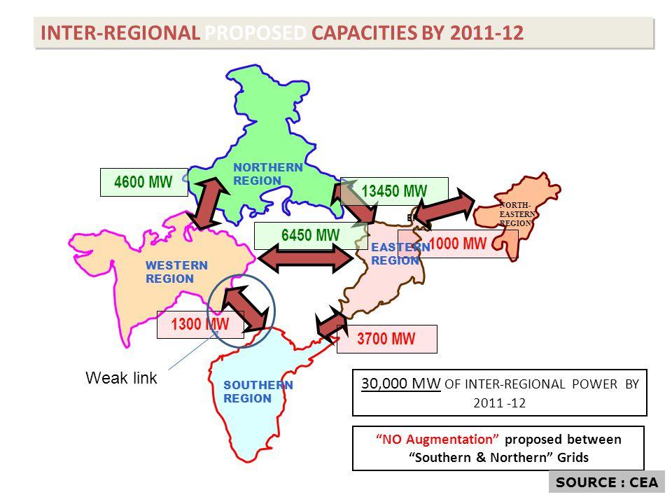 SOUTHERN REGION WESTERN REGION NORTHERN REGION NORTH- EASTERN REGION 13450 MW 1000 MW 6450 MW 4600 MW 1300 MW 3700 MW 30,000 MW OF INTER-REGIONAL POWER BY 2011 -12 EASTERN REGION ER NO Augmentation proposed between Southern & Northern Grids INTER-REGIONAL PROPOSED CAPACITIES BY 2011-12 SOURCE : CEA Weak link