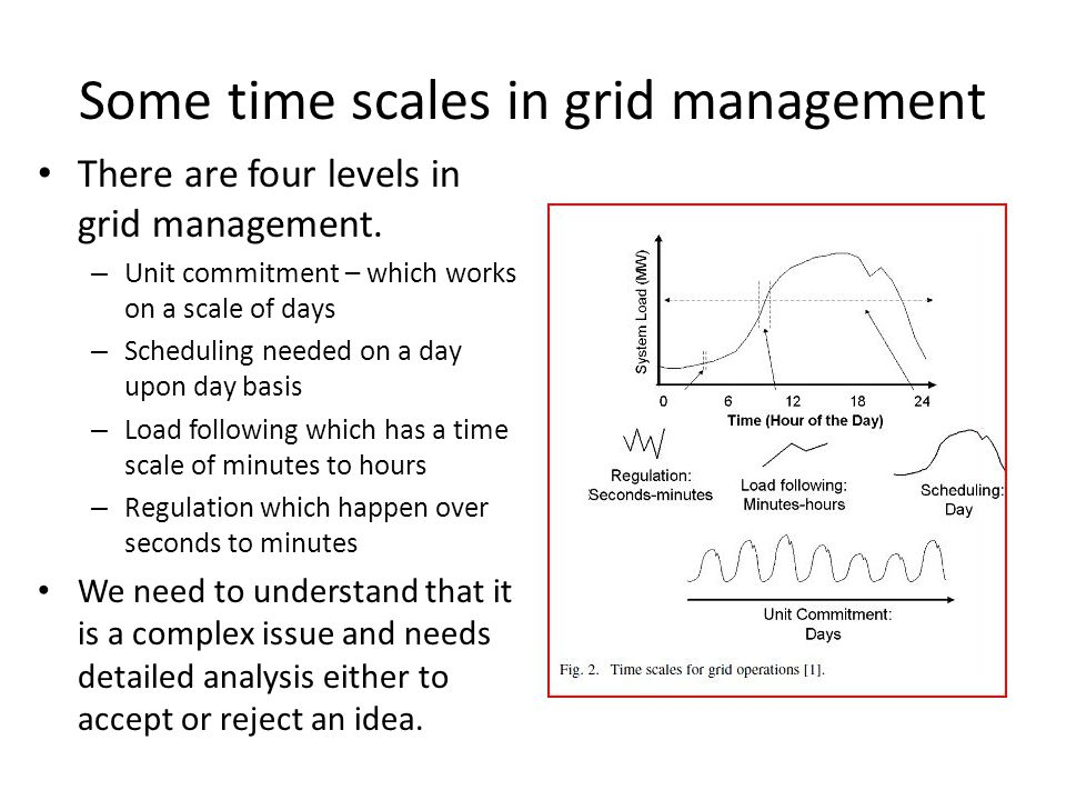 Some time scales in grid management There are four levels in grid management.