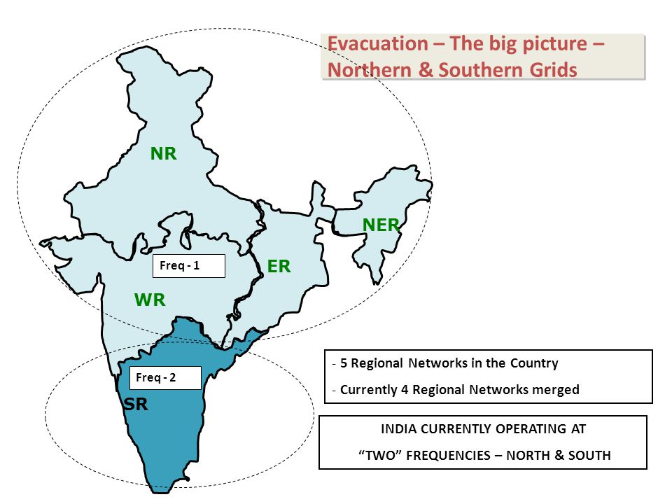 SR WR NR ER NER Freq - 1 Freq - 2 INDIA CURRENTLY OPERATING AT TWO FREQUENCIES – NORTH & SOUTH - 5 Regional Networks in the Country - Currently 4 Regional Networks merged Evacuation – The big picture – Northern & Southern Grids Evacuation – The big picture – Northern & Southern Grids