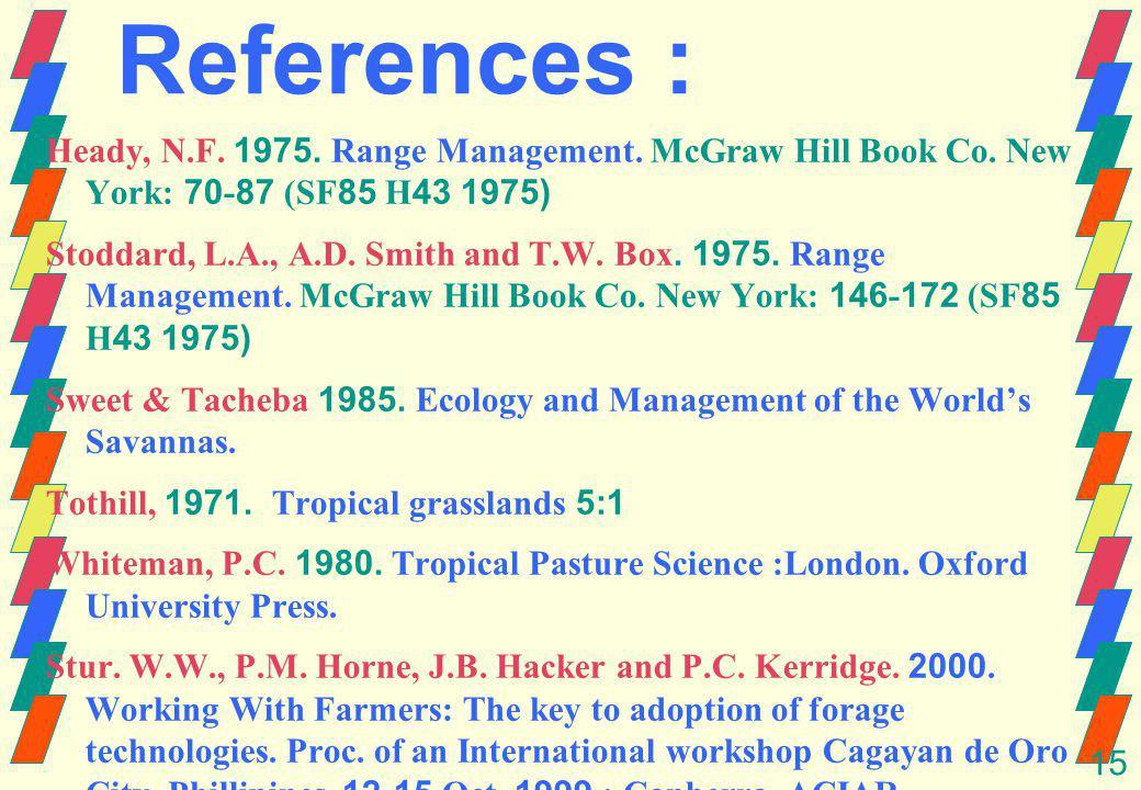 15 References : Heady, N.F. 1975. Range Management.