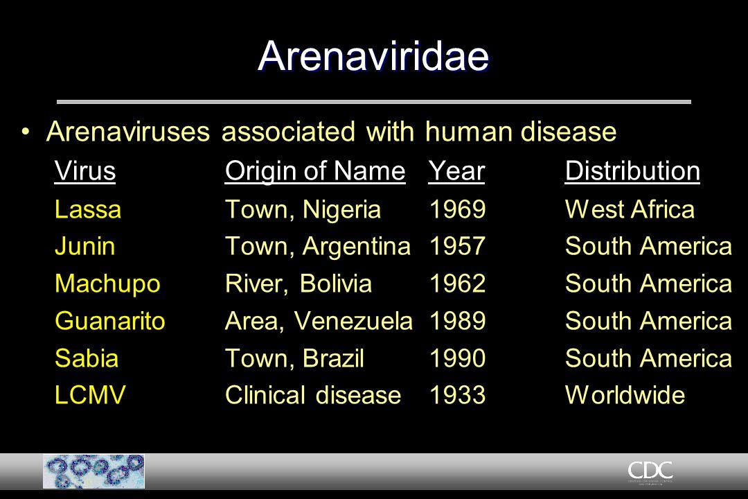 Arenaviridae Arenaviruses associated with human disease VirusOrigin of NameYear Distribution LassaTown, Nigeria1969West Africa JuninTown, Argentina1957South America MachupoRiver, Bolivia1962South America GuanaritoArea, Venezuela1989South America SabiaTown, Brazil1990South America LCMVClinical disease1933Worldwide Arenaviruses associated with human disease VirusOrigin of NameYear Distribution LassaTown, Nigeria1969West Africa JuninTown, Argentina1957South America MachupoRiver, Bolivia1962South America GuanaritoArea, Venezuela1989South America SabiaTown, Brazil1990South America LCMVClinical disease1933Worldwide