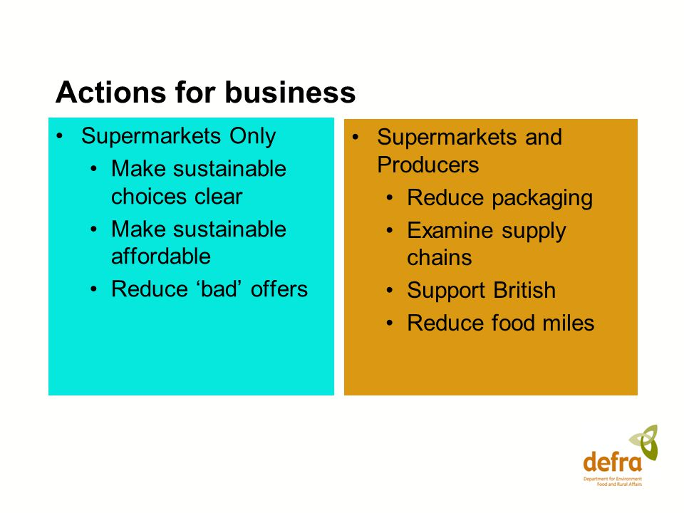 Actions for business Supermarkets Only Make sustainable choices clear Make sustainable affordable Reduce bad offers Supermarkets and Producers Reduce