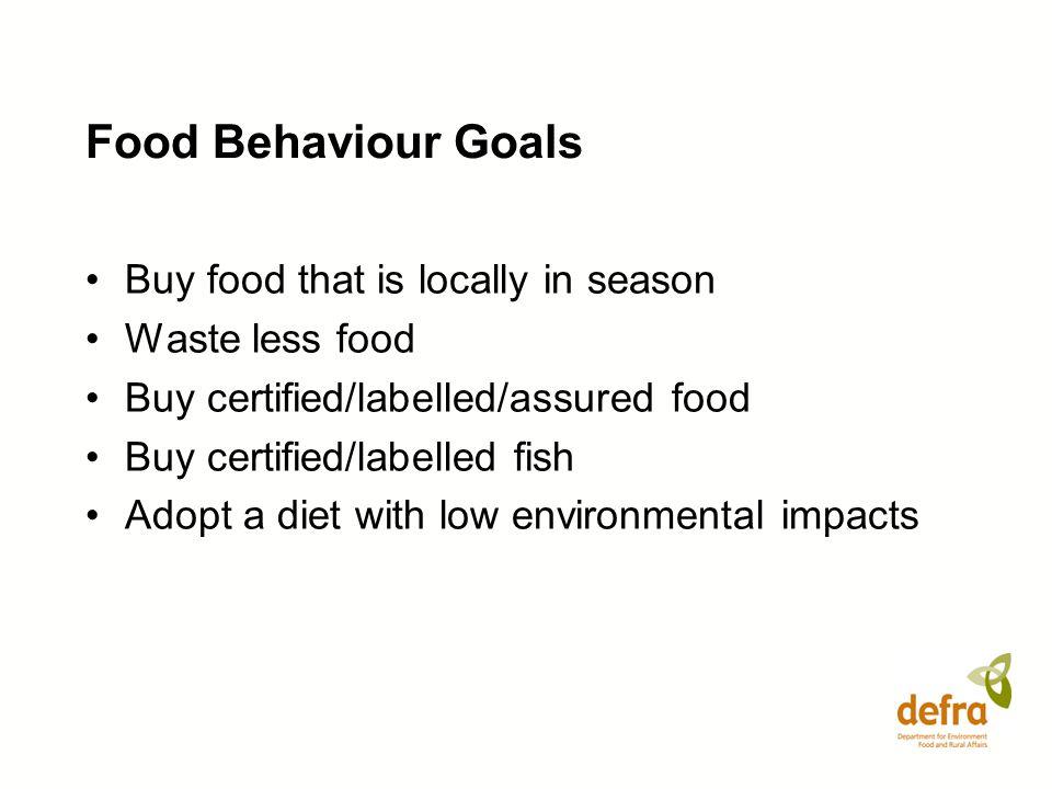 Food Behaviour Goals Buy food that is locally in season Waste less food Buy certified/labelled/assured food Buy certified/labelled fish Adopt a diet w