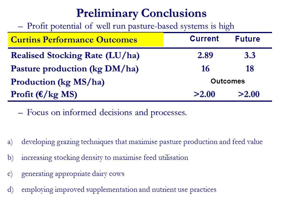 Preliminary Conclusions 1,500 Production (kg MS/ha) 1,225 18 Pasture production (kg DM/ha) 3.3 Realised Stocking Rate (LU/ha) 16 2.89 Current Future Curtins Performance Outcomes Profit (/kg MS) >2.00>2.00 –Profit potential of well run pasture-based systems is high –Focus on informed decisions and processes.