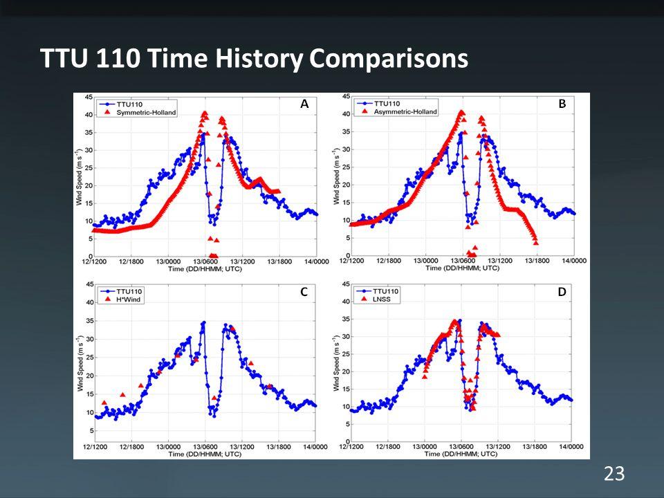 23 TTU 110 Time History Comparisons