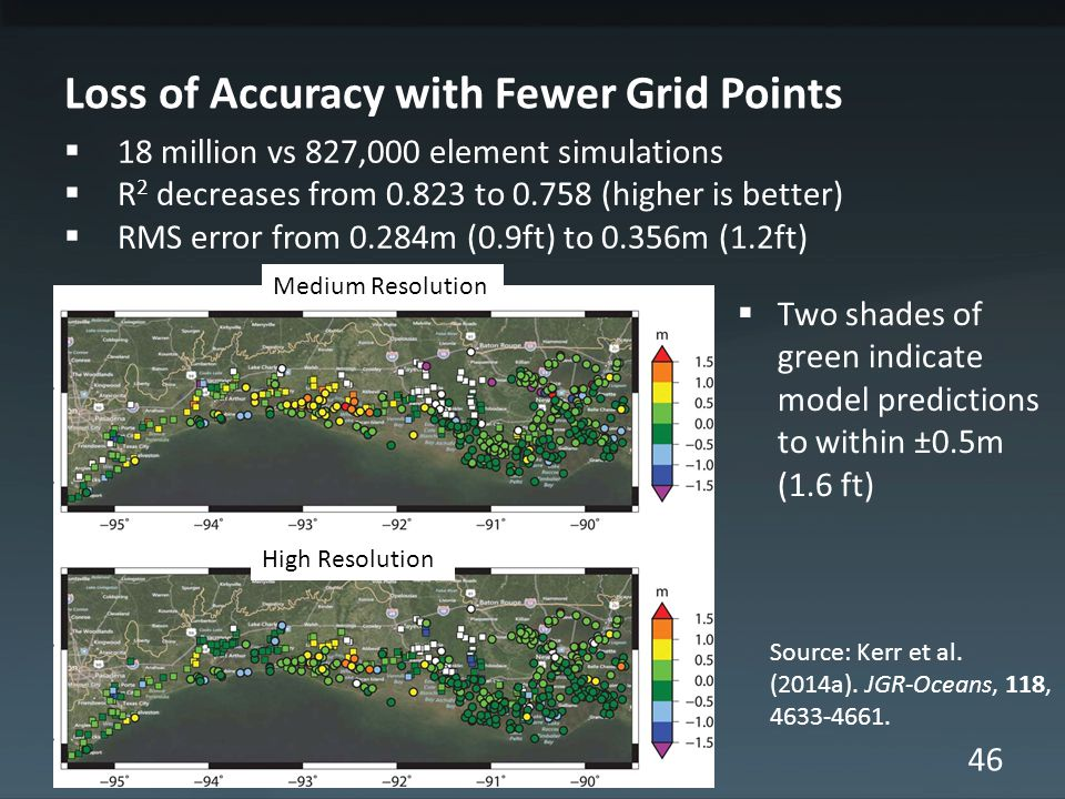 46 Loss of Accuracy with Fewer Grid Points 18 million vs 827,000 element simulations R 2 decreases from 0.823 to 0.758 (higher is better) RMS error from 0.284m (0.9ft) to 0.356m (1.2ft) Medium Resolution High Resolution Two shades of green indicate model predictions to within ±0.5m (1.6 ft) Source: Kerr et al.