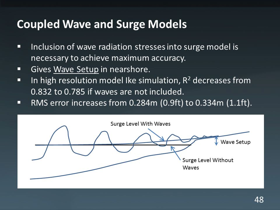 48 Coupled Wave and Surge Models Inclusion of wave radiation stresses into surge model is necessary to achieve maximum accuracy.