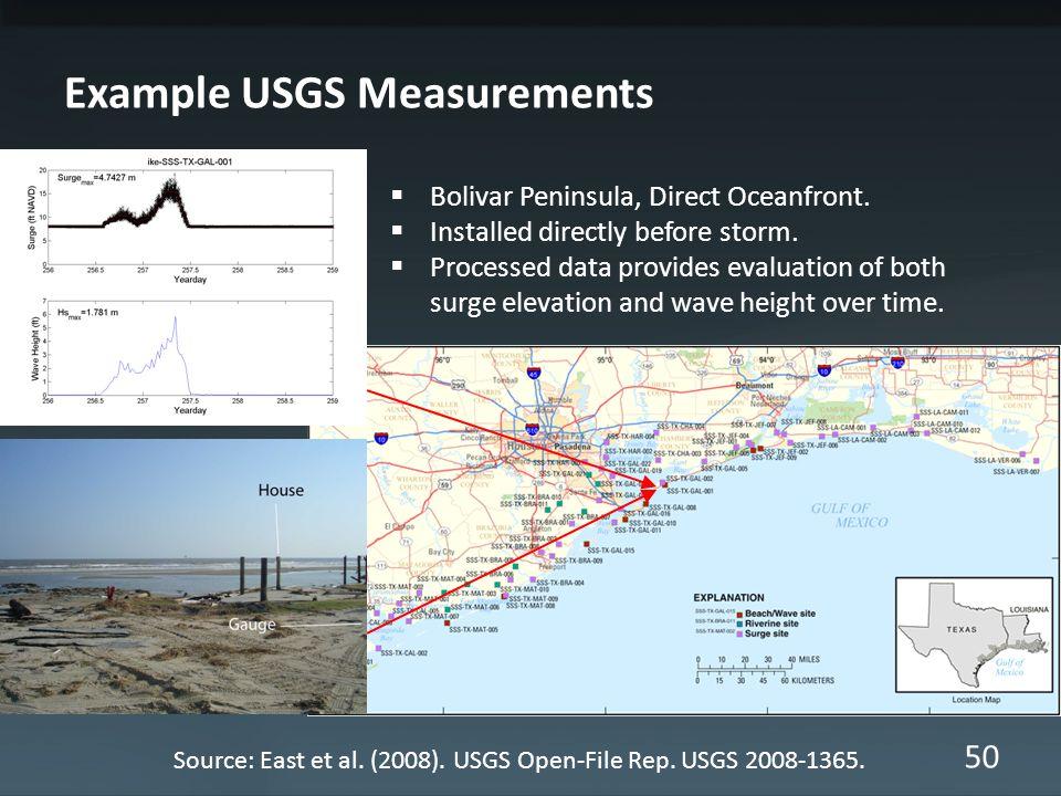 50 Example USGS Measurements Bolivar Peninsula, Direct Oceanfront.