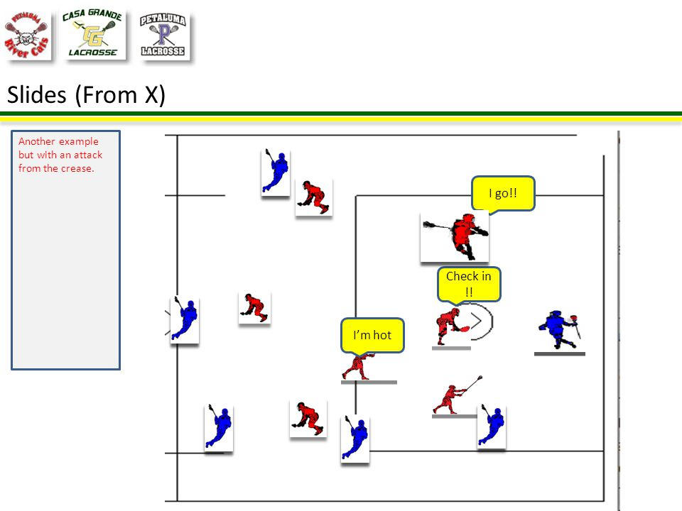 Slides (From X) Another example but with an attack from the crease. Check in !! I go!! Im hot