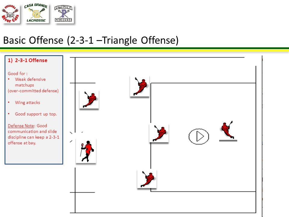 Less Basic Offense (1-4-1) 1)1-4-1Offense Good for : Running isolation offense, when pulling defense on slides.