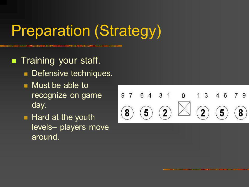 Preparation (Strategy) Training your staff. Defensive techniques.