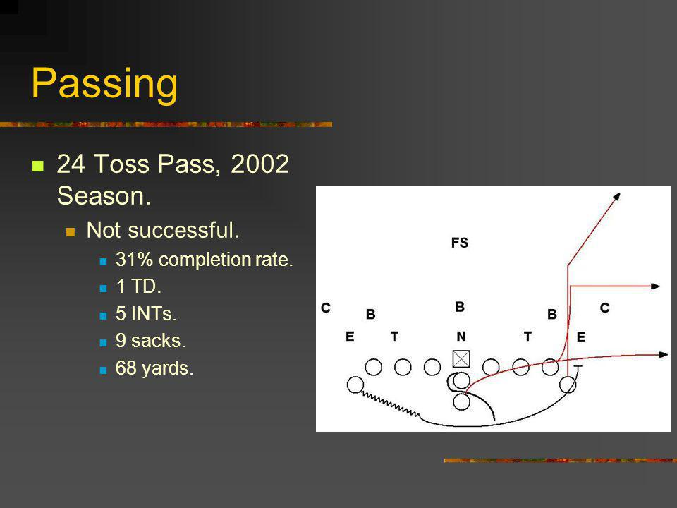 Passing 24 Toss Pass. Commitment to improve. Too much pressure. Too many reads. 1 2 3