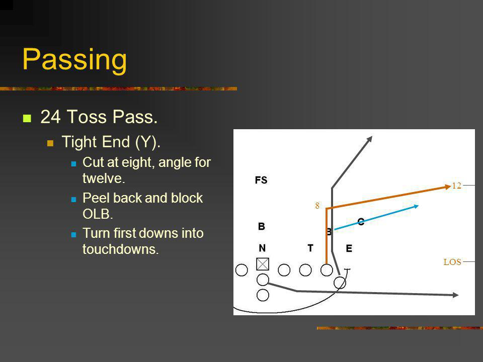 Passing 24 Toss Pass. Tight End (Y). Cut at eight, angle for twelve.