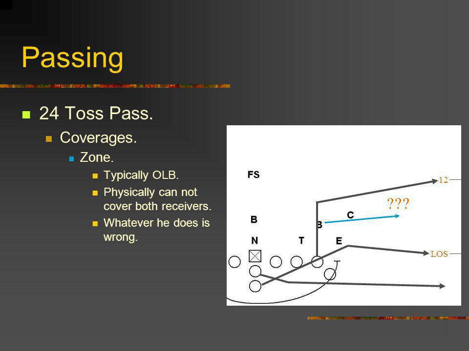 Passing 24 Toss Pass. Coverages. Zone. Typically OLB.