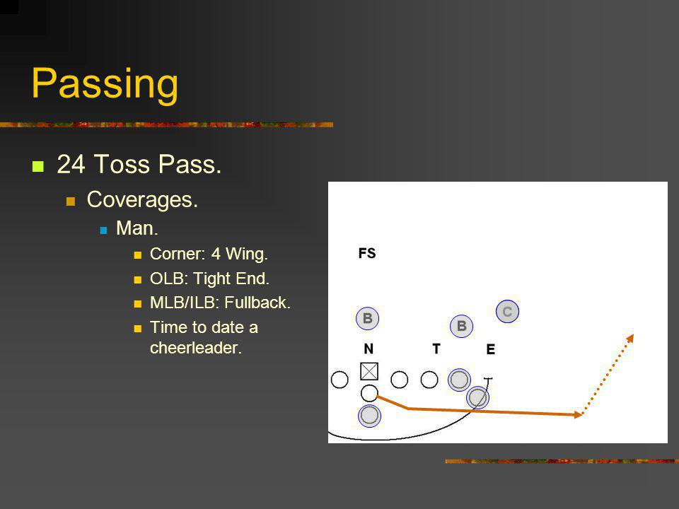 Passing 24 Toss Pass. Coverages. Man. Corner: 4 Wing.