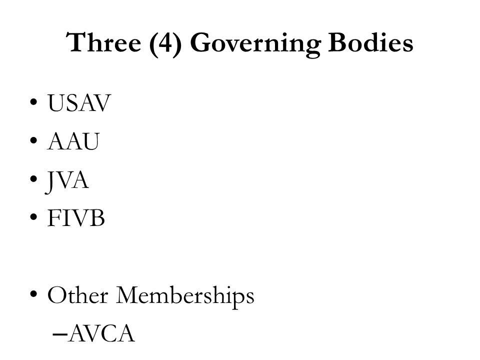 Three (4) Governing Bodies USAV AAU JVA FIVB Other Memberships – AVCA