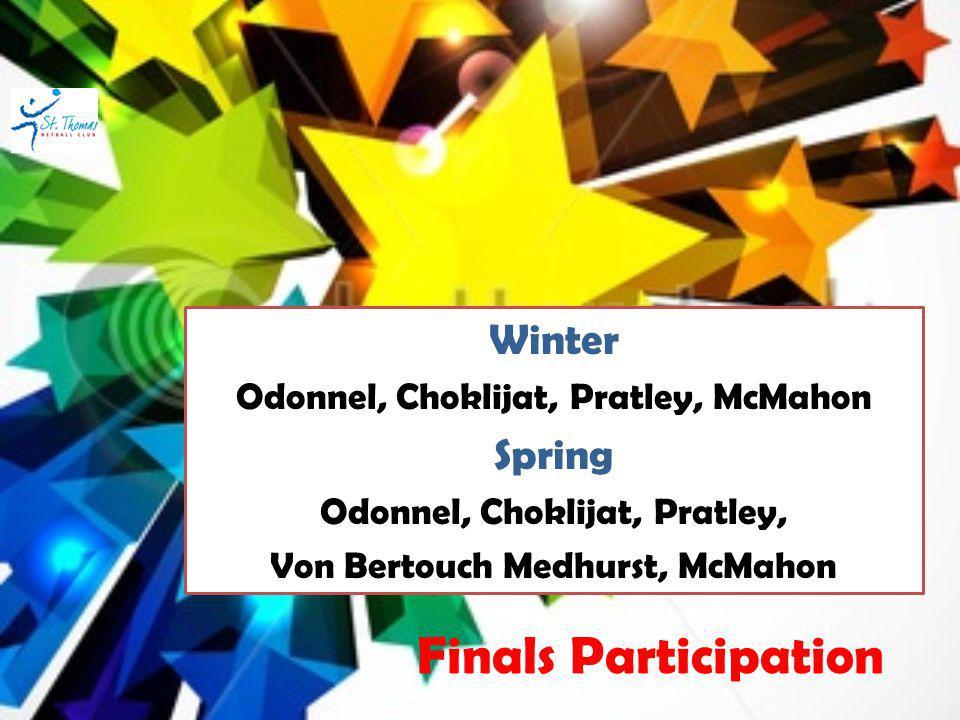 Winter Odonnel, Choklijat, Pratley, McMahon Spring Odonnel, Choklijat, Pratley, Von Bertouch Medhurst, McMahon Finals Participation