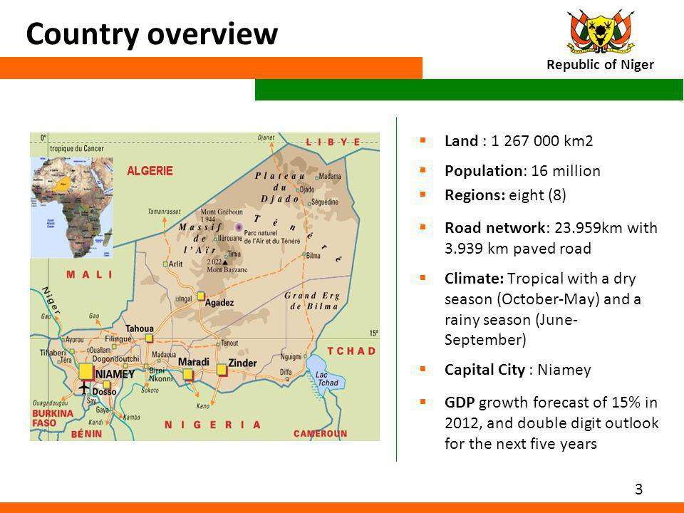 3 Country overview Republic of Niger Land : 1 267 000 km2 Population: 16 million Regions: eight (8) Road network: 23.959km with 3.939 km paved road Cl