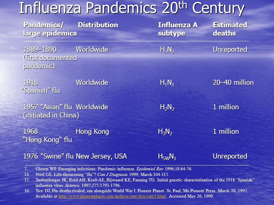 Influenza Pandemics 20 th Century Pandemics/ Distribution Influenza A Estimated Pandemics/ Distribution Influenza A Estimated large epidemicssubtype deaths large epidemicssubtype deaths 1889–1890Worldwide H 3 N 2 Unreported 1889–1890Worldwide H 3 N 2 Unreported (first documented (first documented pandemic) pandemic) 1918 Worldwide H 1 N 1 20–40 million 1918 Worldwide H 1 N 1 20–40 million Spanish flu 1957 Asian fluWorldwide H 2 N 2 1 million 1957 Asian fluWorldwide H 2 N 2 1 million (initiated in China) (initiated in China) 1968 Hong Kong H 3 N 2 1 million 1968 Hong Kong H 3 N 2 1 million Hong Kong flu Hong Kong flu 1976 Swine fluNew Jersey, USA H SW N 1 Unreported 1976 Swine fluNew Jersey, USA H SW N 1 Unreported 7.