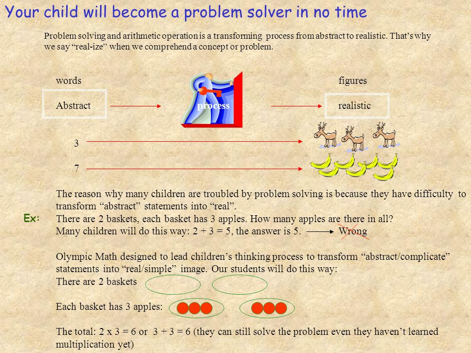 Problem solving and arithmetic operation is a transforming process from abstract to realistic.