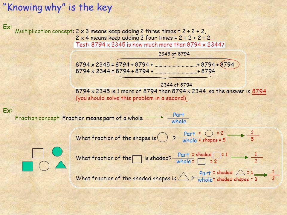 2345 of 8794 2344 of 8794 Part whole Part whole = = 2 = shapes = 5 2525 Part whole = shaded = 1 = = 2 1212 1313 Part whole = shaded = 1 = shaded shapes = 3 Multiplication concept: 2 x 3 means keep adding 2 three times = 2 + 2 + 2, 2 x 4 means keep adding 2 four times = 2 + 2 + 2 + 2 Test: 8794 x 2345 is how much more than 8794 x 2344.