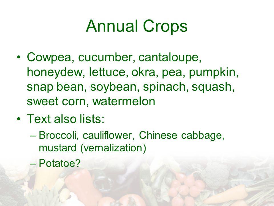 Annual Crops Cowpea, cucumber, cantaloupe, honeydew, lettuce, okra, pea, pumpkin, snap bean, soybean, spinach, squash, sweet corn, watermelon Text als
