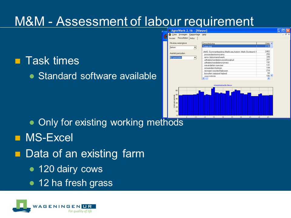 M&M - Assessment of costs Machinery costs incl.