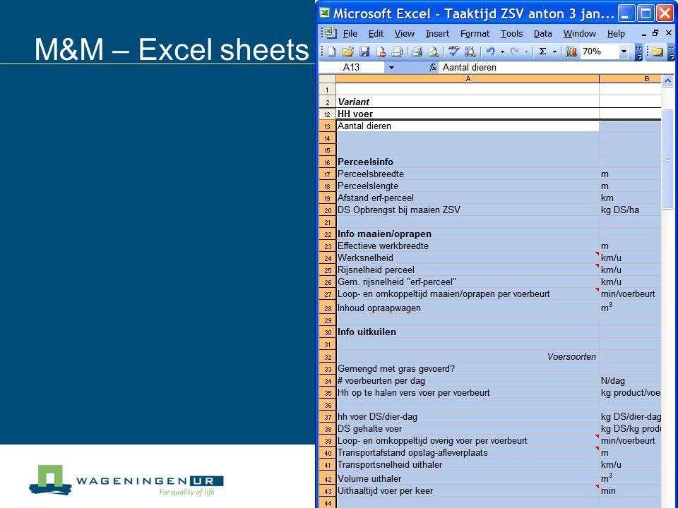 M&M – Excel sheets