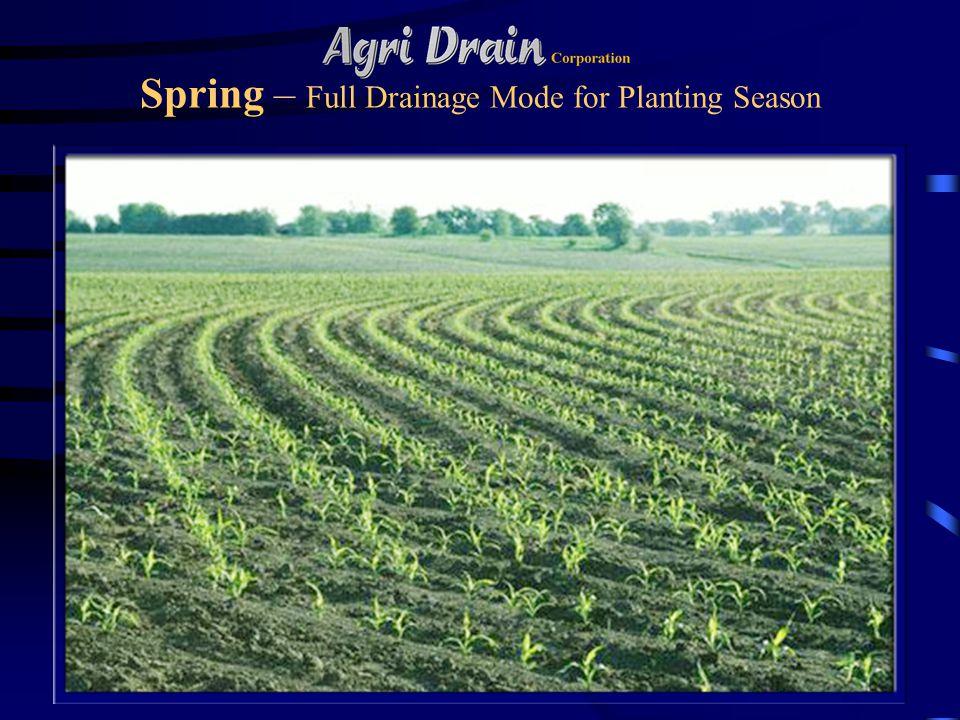 Spring – Full Drainage Mode for Planting Season
