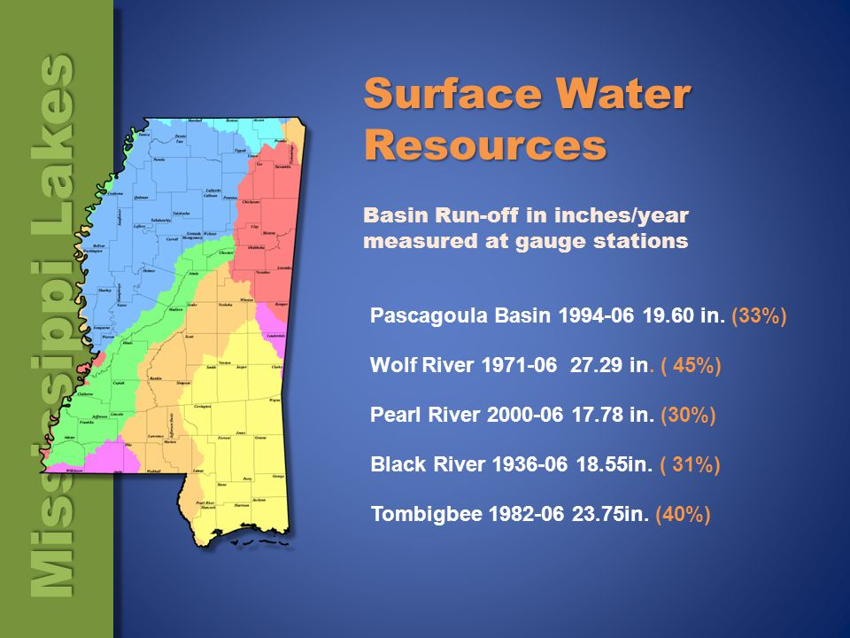 Surface Water Resources Pascagoula Basin 1994-06 19.60 in.