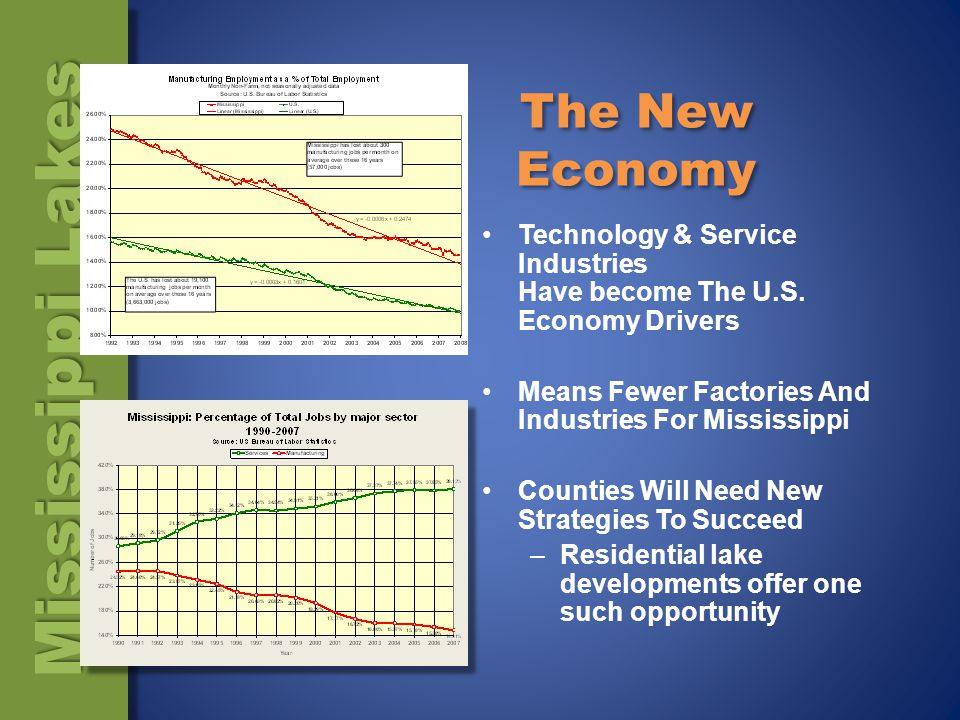 The New Economy Technology & Service Industries Have become The U.S.