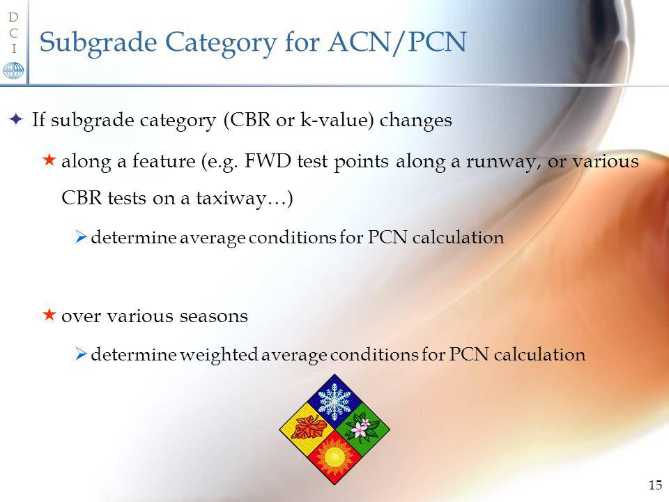DCIDCI Subgrade Category for ACN/PCN If subgrade category (CBR or k-value) changes along a feature (e.g.