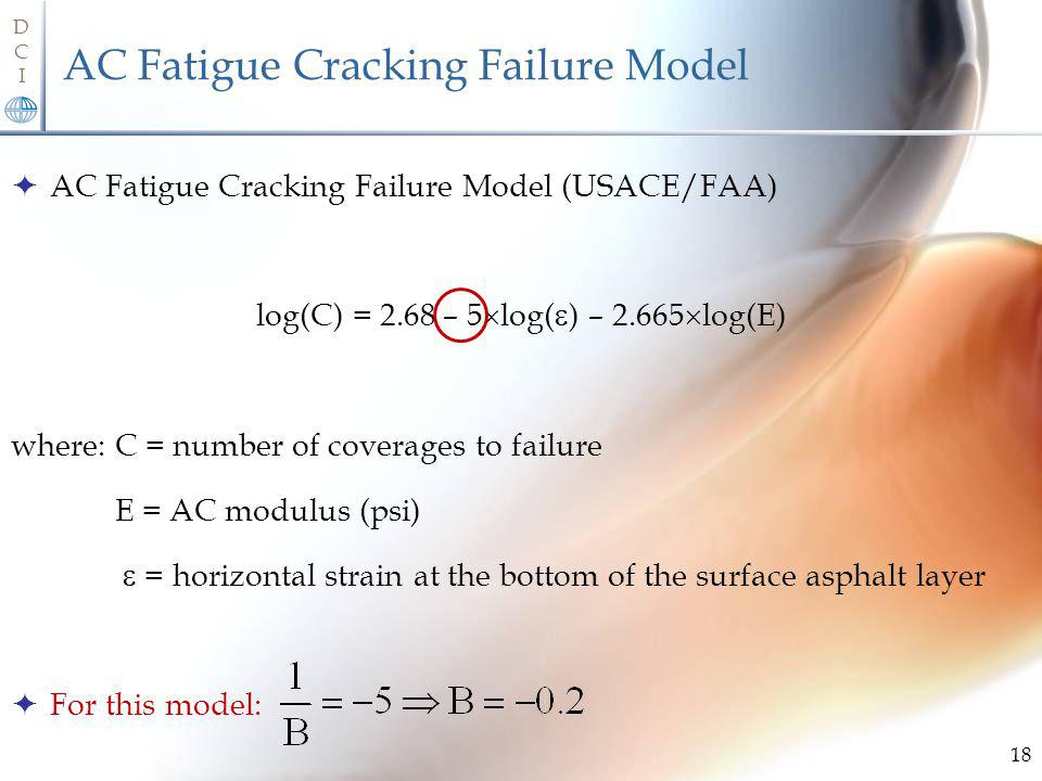 DCIDCI AC Fatigue Cracking Failure Model AC Fatigue Cracking Failure Model (USACE/FAA) log(C) = 2.68 – 5 log( ) – 2.665 log(E) where: C = number of coverages to failure E = AC modulus (psi) = horizontal strain at the bottom of the surface asphalt layer For this model: 18