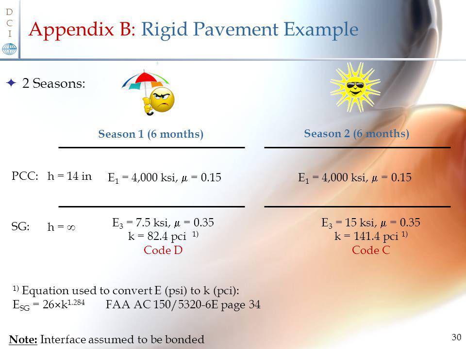 DCIDCI Appendix B: Rigid Pavement Example 2 Seasons: 30 E 1 = 4,000 ksi, = 0.15 E 3 = 7.5 ksi, = 0.35 k = 82.4 pci 1) Code D PCC: SG: Season 1 (6 mont
