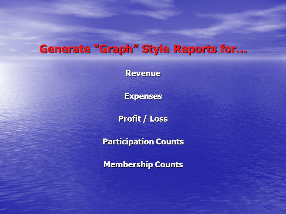 Generate Graph Style Reports for… RevenueExpenses Profit / Loss Participation Counts Membership Counts