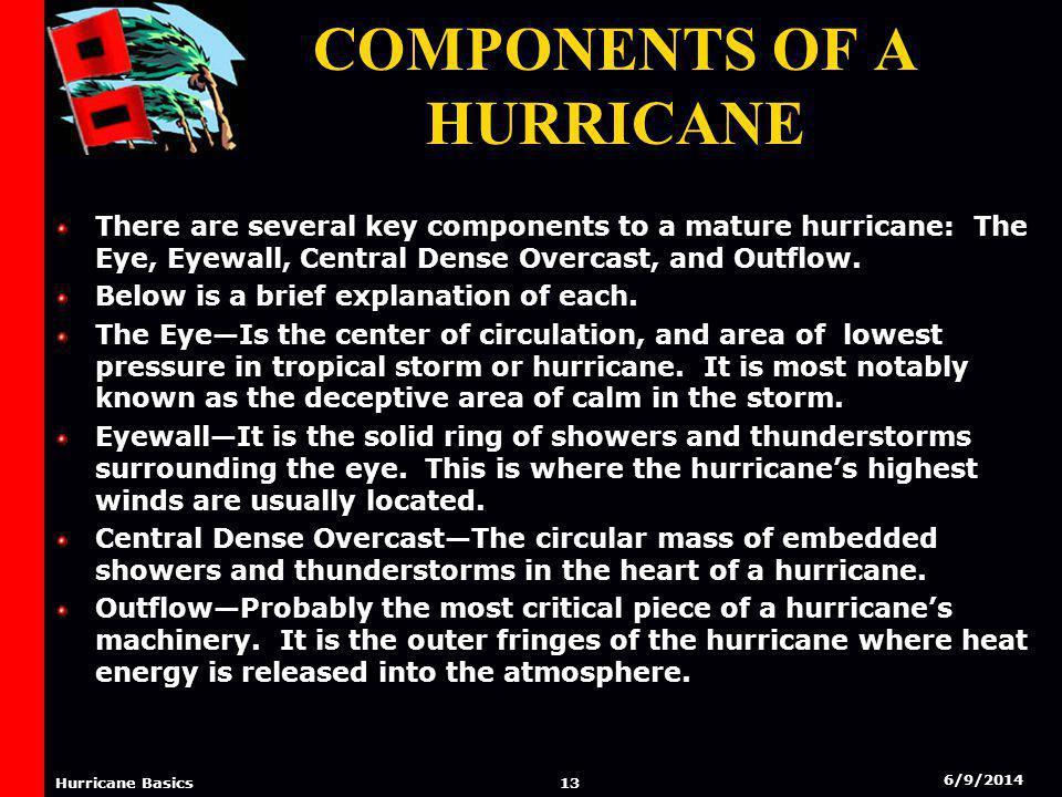 6/9/2014 12 Hurricane Basics Components Of A Hurricane