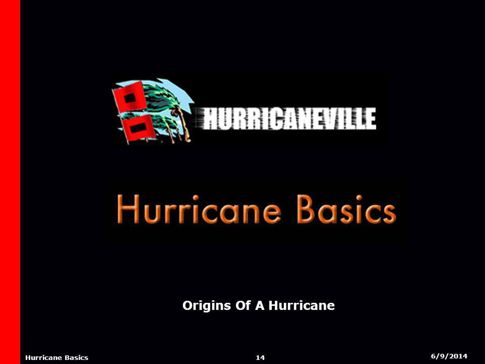 6/9/2014 13 Hurricane Basics COMPONENTS OF A HURRICANE There are several key components to a mature hurricane: The Eye, Eyewall, Central Dense Overcas