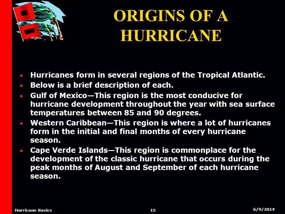 6/9/2014 14 Hurricane Basics Origins Of A Hurricane