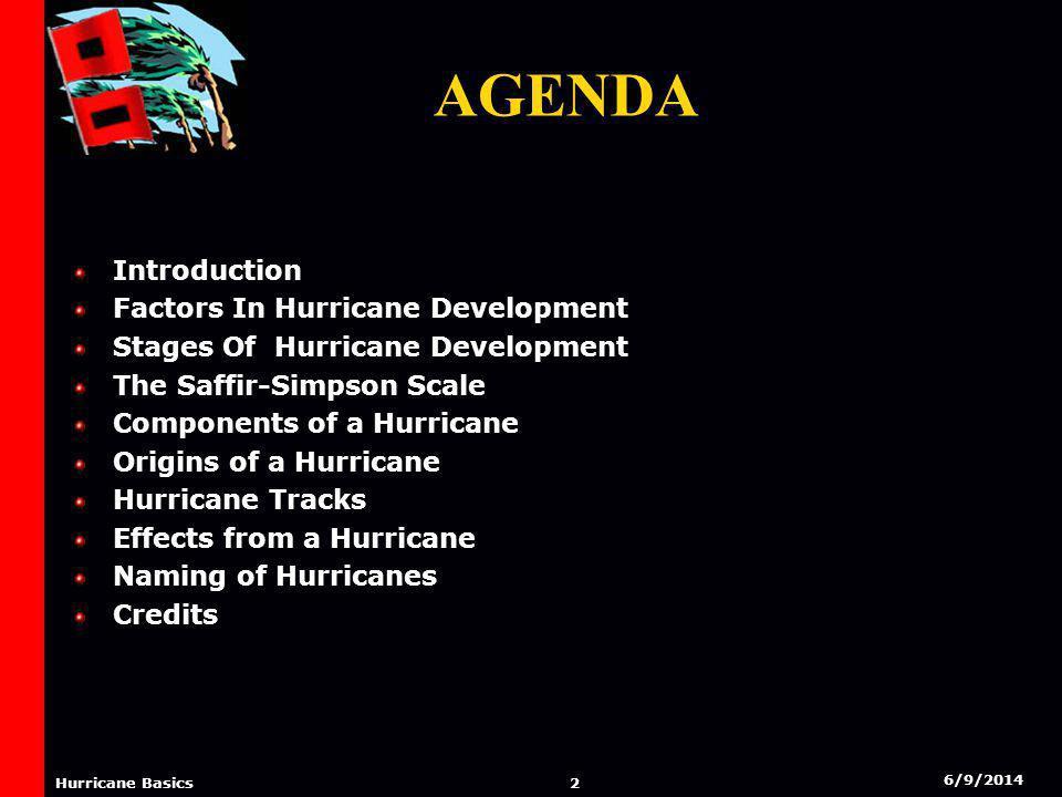6/9/2014 1 Hurricane Basics A Presentation on Hurricane Basics.