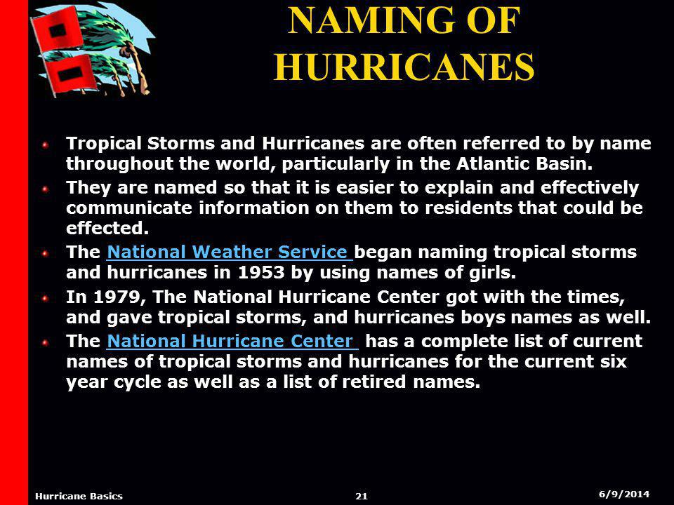 6/9/2014 20 Hurricane Basics Naming Of Hurricanes