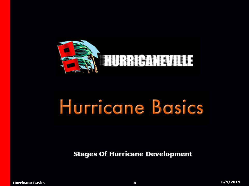 6/9/2014 7 Hurricane Basics FACTORS IN HURRICANE DEVELOPMENT Hurricanes can develop into very powerful storms if the conditions in the atmosphere are
