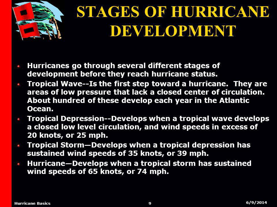 6/9/2014 9 Hurricane Basics STAGES OF HURRICANE DEVELOPMENT Hurricanes go through several different stages of development before they reach hurricane status.