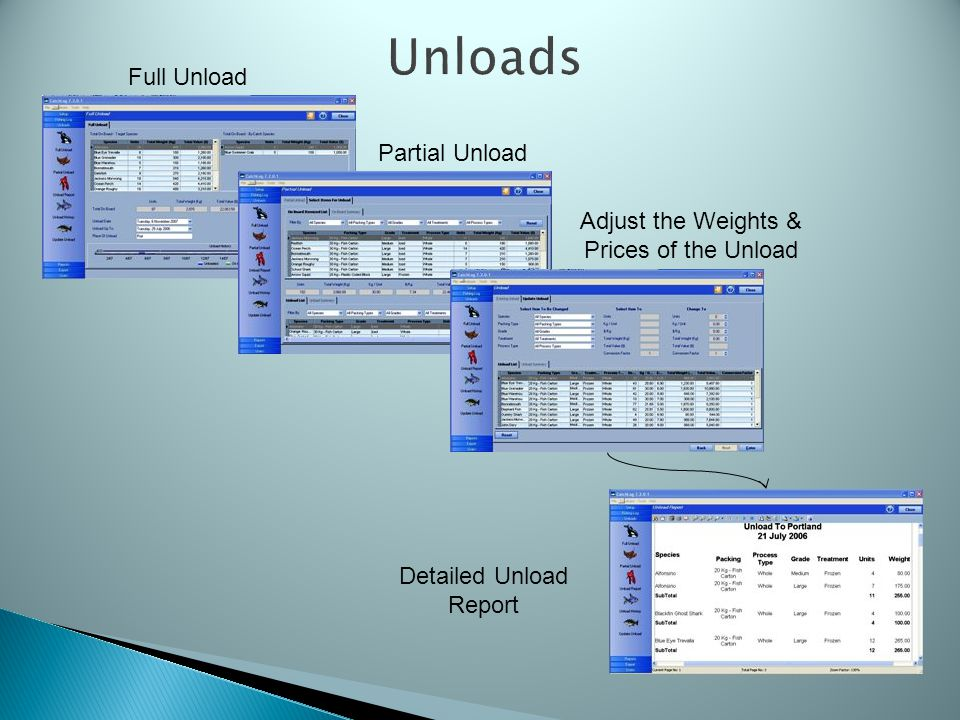 Unloads Adjust the Weights & Prices of the Unload Full Unload Partial Unload Detailed Unload Report