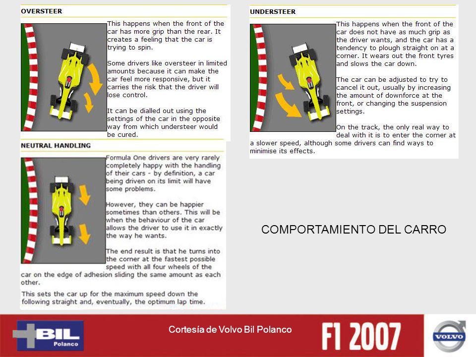 Cortesía de Volvo Bil Polanco COMPORTAMIENTO DEL CARRO