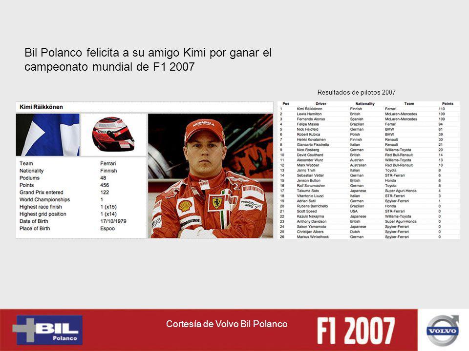 Cortesía de Volvo Bil Polanco Bil Polanco felicita a su amigo Kimi por ganar el campeonato mundial de F1 2007 Resultados de pilotos 2007