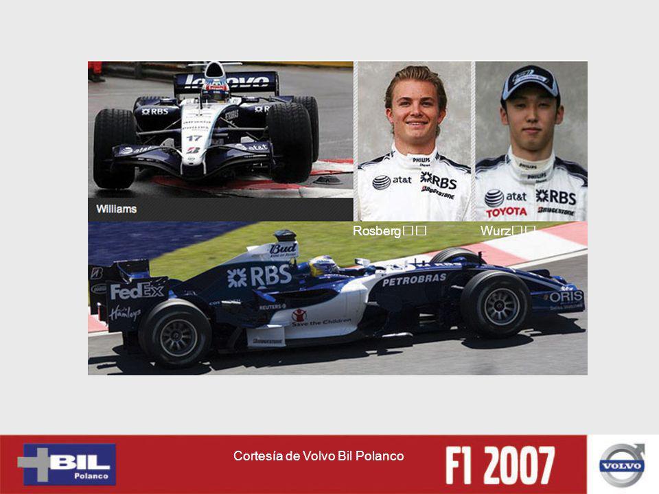Cortesía de Volvo Bil Polanco RosbergWurz