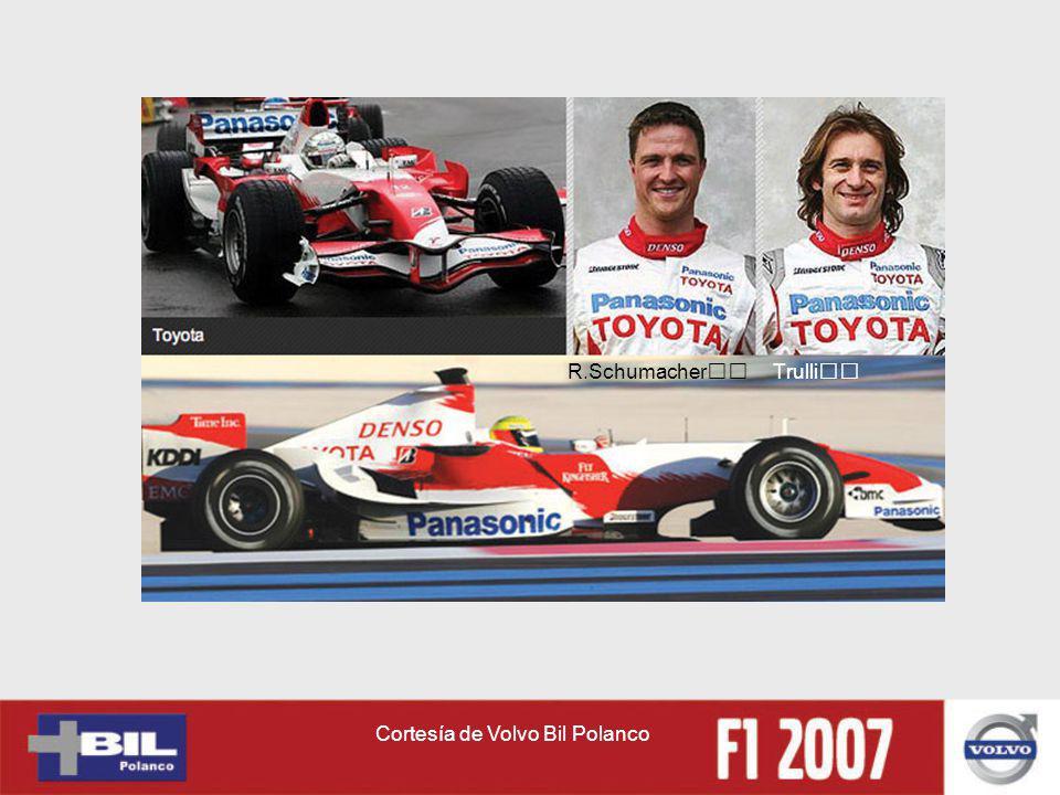 Cortesía de Volvo Bil Polanco R.SchumacherTrulli