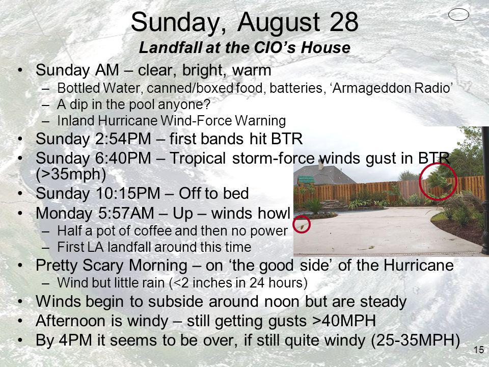 15 Sunday, August 28 Landfall at the CIOs House Sunday AM – clear, bright, warm –Bottled Water, canned/boxed food, batteries, Armageddon Radio –A dip in the pool anyone.